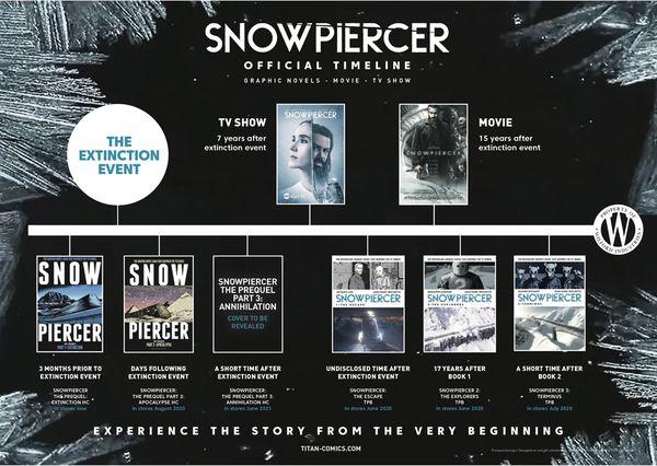 snowpiercertimeline_siZeCyP